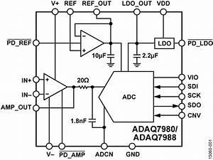 adaq7980 datasheet and product info analog devices With ad8225 high resolution analog digital converter adc circuit diagram and datasheet