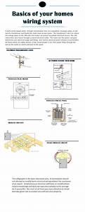 Meter Loop Wiring Diagram