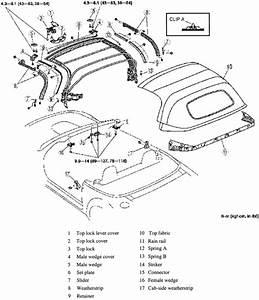 Honda Gx 35 Manual