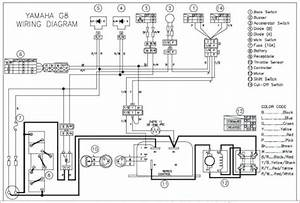 Club Car Wiring Diagram Turn Signals Fuses
