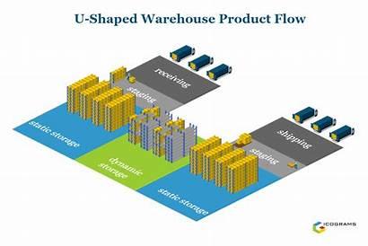Warehouse Layout Flow Shaped Icogram