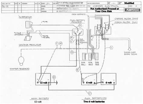 Fleetwood Fuse Diagram Wiring Box