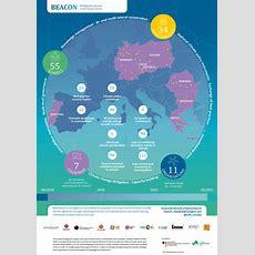 Bridging European And Local Climate Action (beacon) Euki