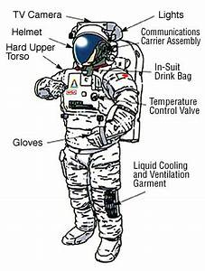 Astronaut Suit Diagram (page 2) - Pics about space