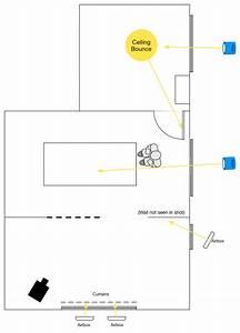 Sony Fs7 Diagram