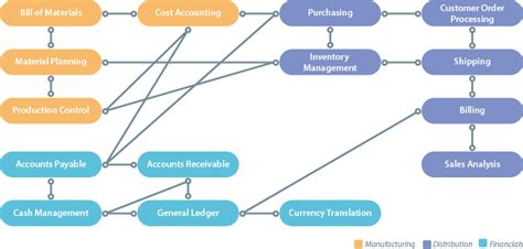 collection policy template costumepartyrun accounts receivable collection policy template maxwellsz