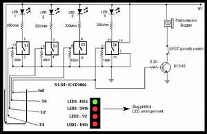 Electrical And Electronics Engineering  Water Level