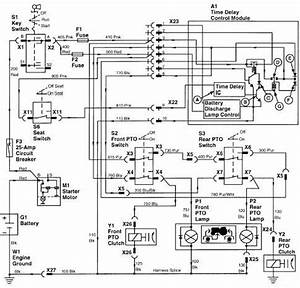john deere wiring diagram on and fix it here is the wiring With john deere wiring diagrams john deere lawn tractor wiring diagram john