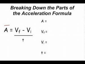 Acceleration Formule 1 : how to breakdown the acceleration equation youtube ~ Medecine-chirurgie-esthetiques.com Avis de Voitures