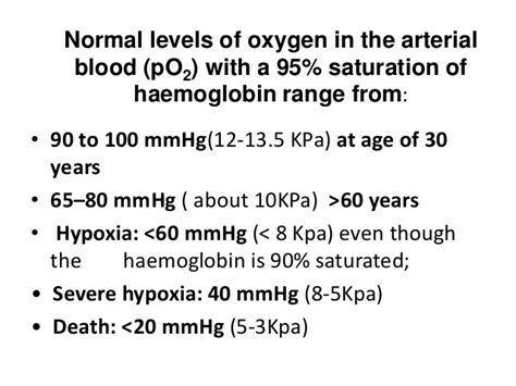 oxygen saturation normal range pathophysiology of asphyxia drowning