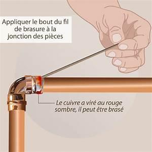 Comment Faire Une Soudure à L étain : souder un tuyau de cuivre ~ Premium-room.com Idées de Décoration