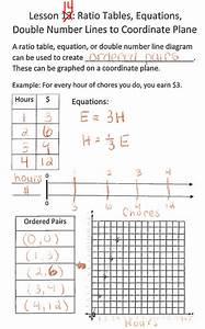 Topic B -- Equivalent Ratios