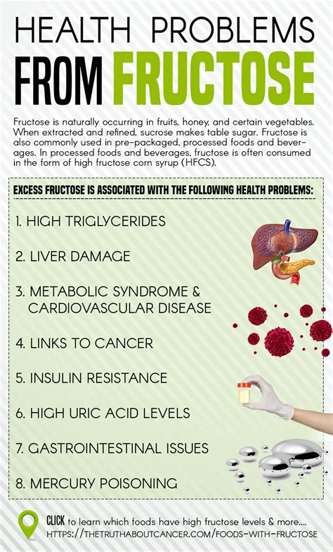 foods  fructose  theyre  problem natural