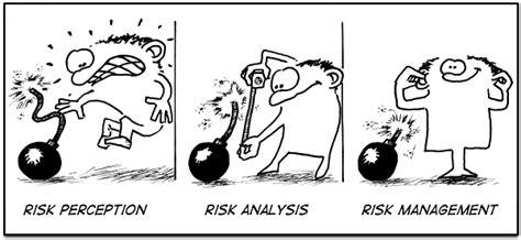 trabalho analise de riscos de templates de uma franquia gest 227 o de riscos ganhe competitividade gerenciamento