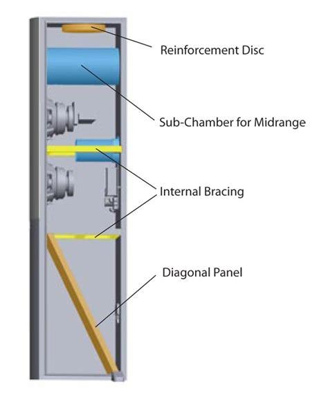 Amazon.com: Boston Acoustics A 360 Dual 6.5-Inch Woofer ...