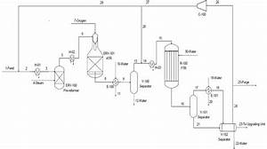 Technical Analysis Of The Natural Gas To Hydrocarbon Liquid Process    Science Publishing Group