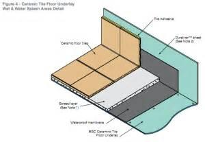 Clay Roof Tiles Home Depot by Ceramic Tile Floor Underlay Wet Water Splash Areas Details