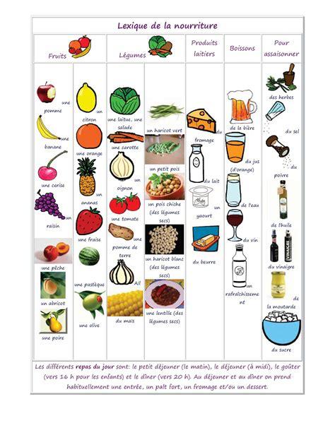 les ustensiles de cuisine ustensiles de cuisine vocabulaire 28 images jeux et
