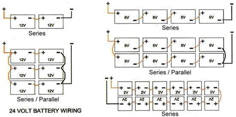 Battery Wiring Diagrams Off The Grid Homes Backwoods