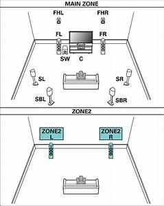 Configurazione Dell U2019 Altoparlante E Impostazioni  U201cassegnaz