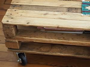 Modele De Table Basse A Faire Soi Meme : comment faire une table basse avec des palettes ~ Melissatoandfro.com Idées de Décoration