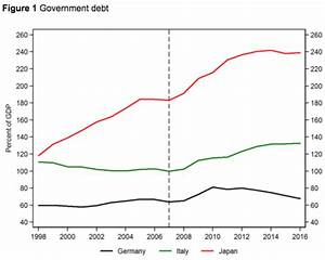 Great Depression Vs Great Recession Venn Diagram