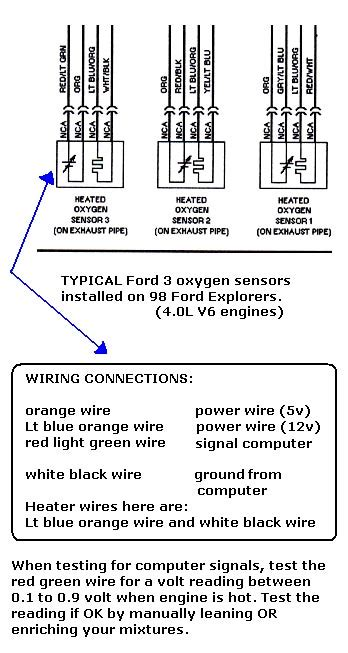 Ford Oxygen Sensor Wiring Color Code by Honda O2 Sensor Wiring Color Codes Honda Wiring Diagram