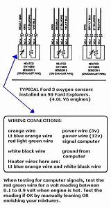 Ngk O2 Sensor 4 Wire Wiring Diagram