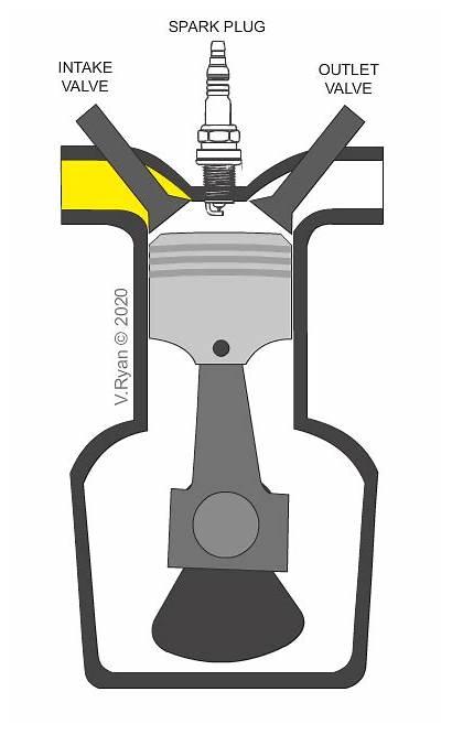 Piston Cylinder Sealed Motorcycles