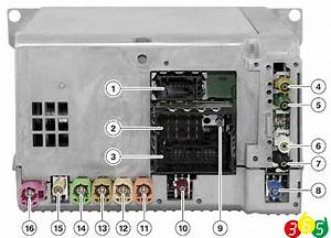 Bmw Nbt Evo  Hu Pinout For Nbt Coding By Enet Cable