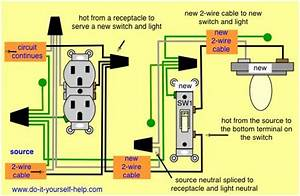 Wiring Diagram Receptacle To Switch To Light Fixture In 2020