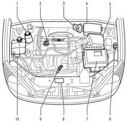 2005 ford focus engine wiring harness 2005 image ford ka 2005 engine diagram ford wiring diagrams on 2005 ford focus engine wiring harness