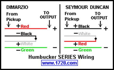 dimarzio duncan color coding and mix match