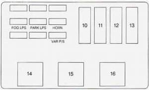 Chevrolet Monte Carlo  1995  - Fuse Box Diagram