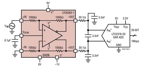 Ltc Low Power Differential Amplifiers Adi Mouser