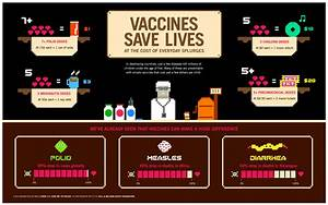 Vaccines Save Millions of Lives for a Few Dollars Per Child ... Vaccines & Immunizations