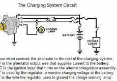 Hd wallpapers wiring diagram alternator warning light hd wallpapers wiring diagram alternator warning light asfbconference2016 Choice Image
