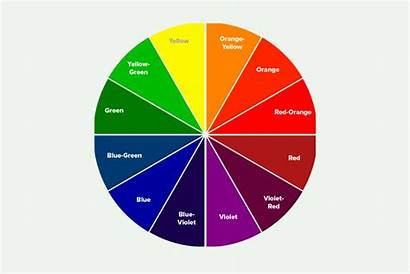 Wheel Colour Theory Colours Use Works