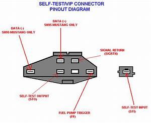 1991 Mustang Gt High Throttle Position Sensor Voltage