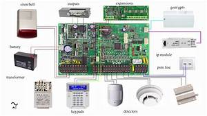 Alarm System Panel Basic Wiring Diagram Paradox Evo