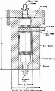 Column Flotation Parameters