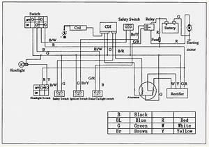 Wiring Diagram 110cc Atv Wiring Diagram Chinese 110cc Atv