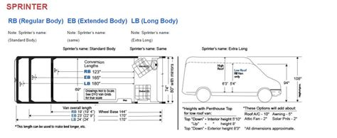 Mercedes Sprinter Interior Dimensions   Image Of