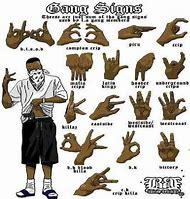 Best 25 ideas about crip gang signs find what youll love crips bloods gang signs thecheapjerseys Images