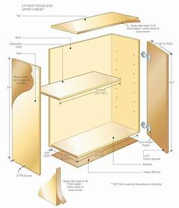 Building Kitchen Cabinet : Planning Woodoperating Projects