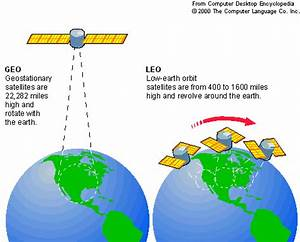 communication and theories: Low-Earth Orbit satellites