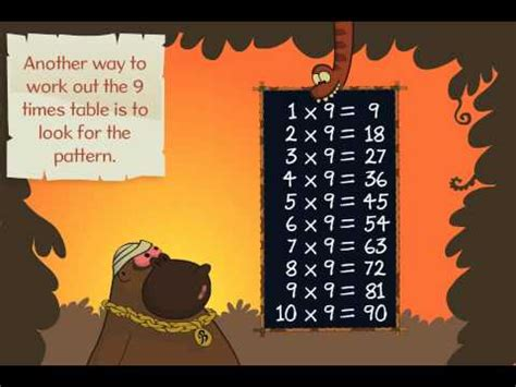 nessy numbers  times table chapter  youtube