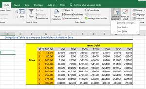 Profit And Loss Analysis Excel Using A Data Table To Carry Out Sensitivity Analysis