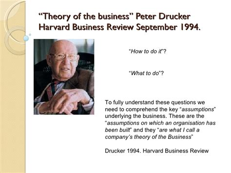 Theory Of The Business Drucker