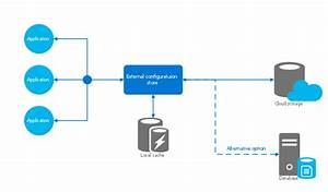 Cloud Network System Diagram